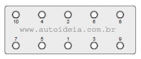 Tabelas de Torque de Cabeçote - AutoIdeia
