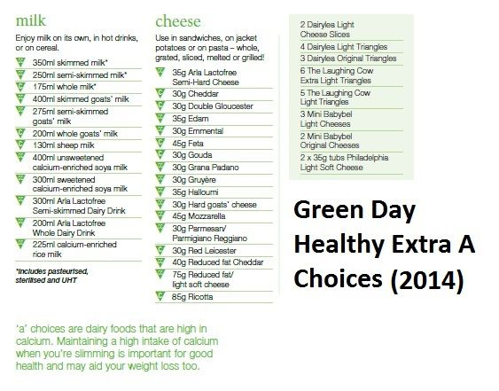 Green Day Healthy Extra 39 A 39 Choices Diet Pinterest
