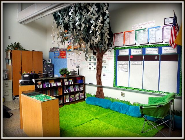Classroom Environment - A Teacher Out of the Box - Love, love, love this reading center. This teacher has some great ideas - you've got to check her out!