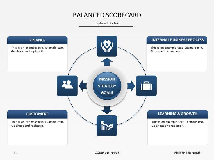 balanced scorecard literature review Literature review of balanced scorecard in higher education table of contents 1balanced scorecard (bsc) - definition 3 2.