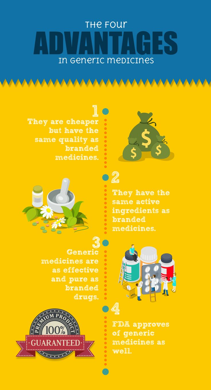 The 4 advantages in generic medicines. For more info