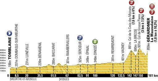 stage 8 : tour de france 2014