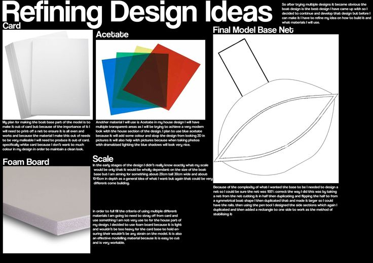 Page 13 Refining Design Ideas