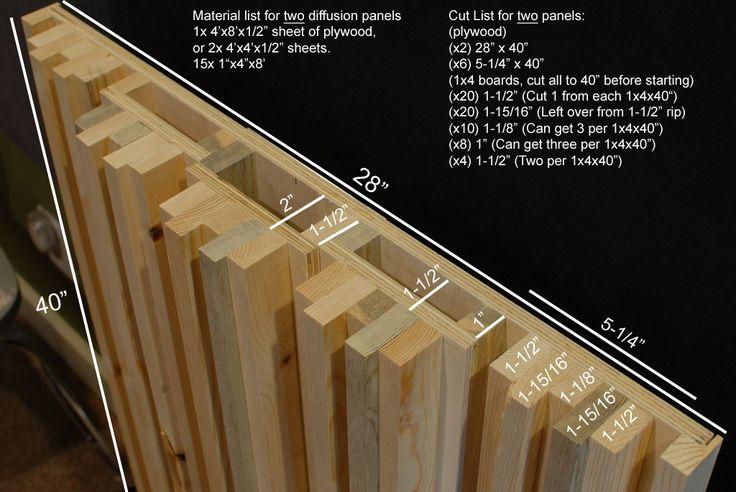 A super easy, super cheap, DIY, wooden, decent looking, sound diffuser design.