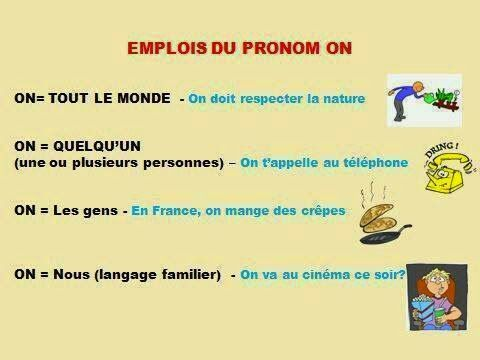 "LA PROF DE FLE: Le Pronom ""On"":"