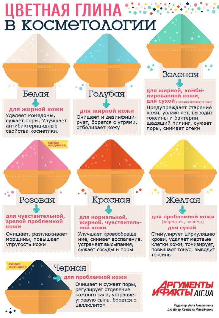 Глинолечение: целебные свойства зеленой, черной красной и голубой глины | Секреты красоты | Здоровье | АиФ Украина