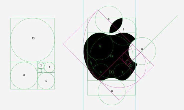 https://www.linkedin.com/pulse/lezione-di-branding-il-caso-apple-andrea-stenico