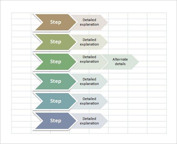 Word Excel Free Procedure Flow Chart Excel Format Free Download
