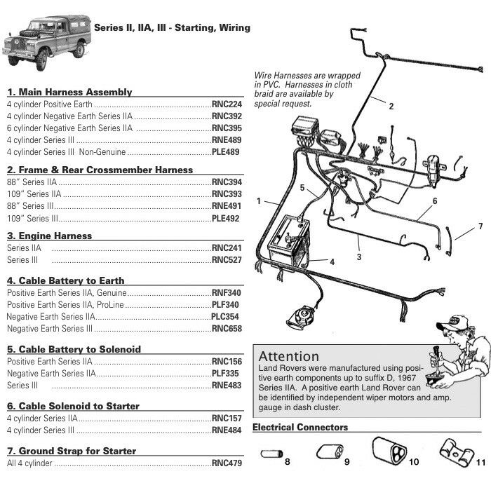 wiring and starter lr 109 series land rover land rover defender Land Rover Troubleshooting