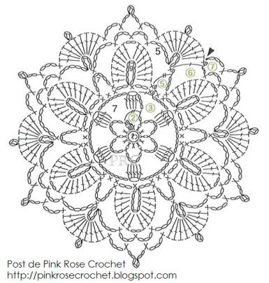 Cool Flower - Pinkrosecrochet (chart)