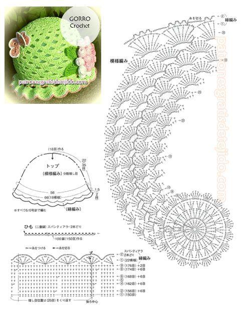 Patrones de gorro crochet con bonito diseño   Todo crochet