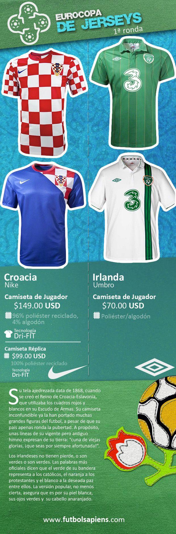 Duelo #6 Croacia vs Irlanda