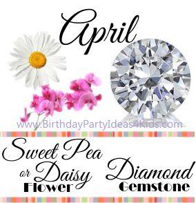 April Birthday Gemstone And Flower April Birthday