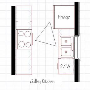 Galley Kitchen Design Layout best 25+ galley kitchen layouts ideas on pinterest | galley