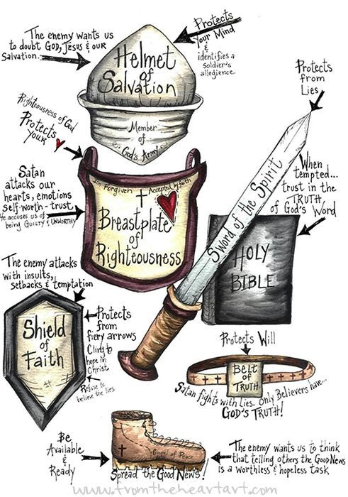 Visual of The Armor of God | Primary Ideas for Latterday Saints | Armor of god, Spiritual armor