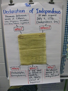 Writer's Workshop to help students formulate sentences while learning about the Declaration of Independence. This was designed for 3rd grade, but I think it could be modified seamlessly for a 4th grade class.