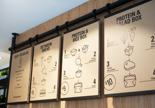 Fast Food Counter Design   Following the continuing slump in McDonald's international sales as ...