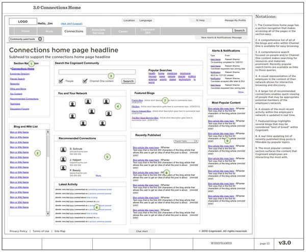 OneCog - The Cognizant Intranet By Jonathan Sawitsky, Via Behance
