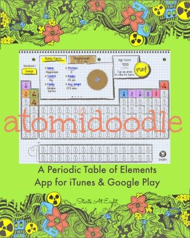 161 best periodic table images on pinterest chemistry classroom atomidoodle periodic table of elements game urtaz Image collections