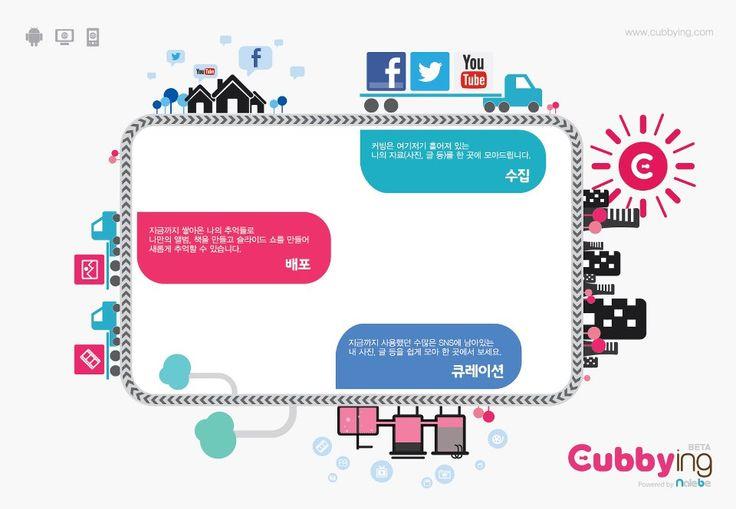 커빙 소개 #cubbying / Your Lifetime Gallery ::: www.cubbying.com