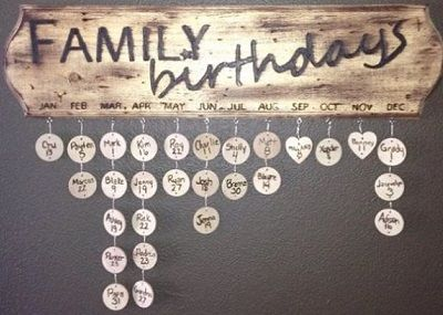 Check out this cool family birthday calendar board!