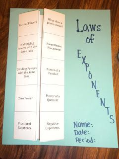 i is a number: Laws of Exponents Foldable