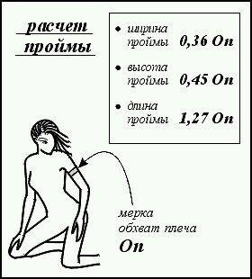 Пройма, крой,рукав,выкройка, как сшить. Обсуждение на LiveInternet - Российский Сервис Онлайн-Дневников