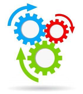 GESTIÓN EXITOSA DE PROYECTOS: Aspectos fundamentales en la ejecución de proyectos