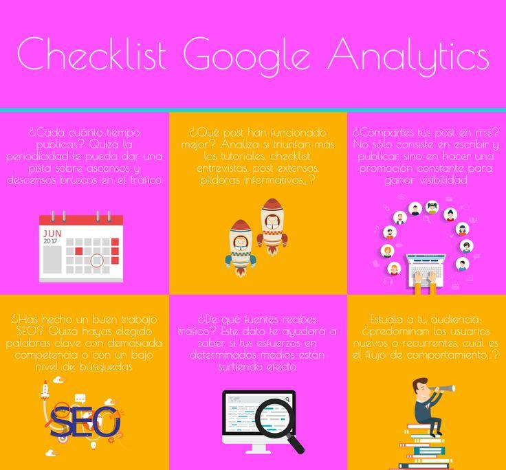 checklist-analytics