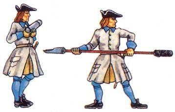 Prince August  - PAS953: Karoliner 2 Artillery Men 40mm Scale Mould