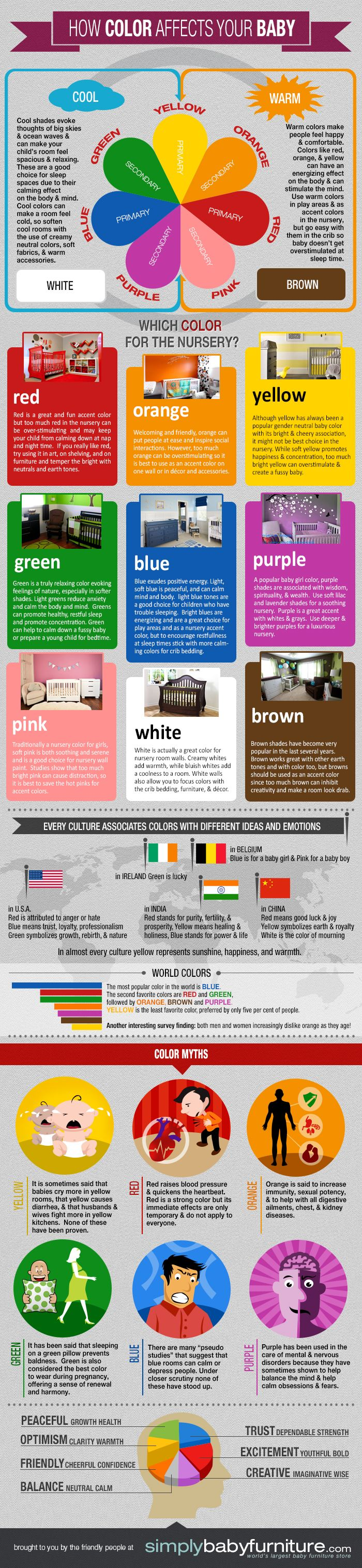 Nursery Color Guide: How Color Affects Your Baby's Mood - created this with a bunch of great info to help in choosing nursery colors or paint colors used around your baby (or you for that matter).  All the info are from 'psychology of color' type information.