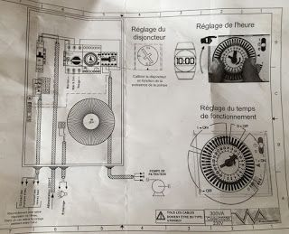 1000 id es sur le th me tableau electrique sur pinterest. Black Bedroom Furniture Sets. Home Design Ideas