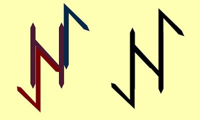 The Wonder of Runes: Runes 202 - Bind Runes - Letting Go  Some situations cannot be resolved.  How can we let them go?