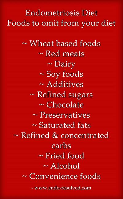 List of foods to omit from #endometriosis #diet Holy cow ...