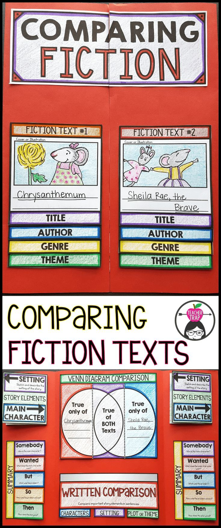 Comparing Fiction Texts Lapbook Fiction Text Lapbook Fiction