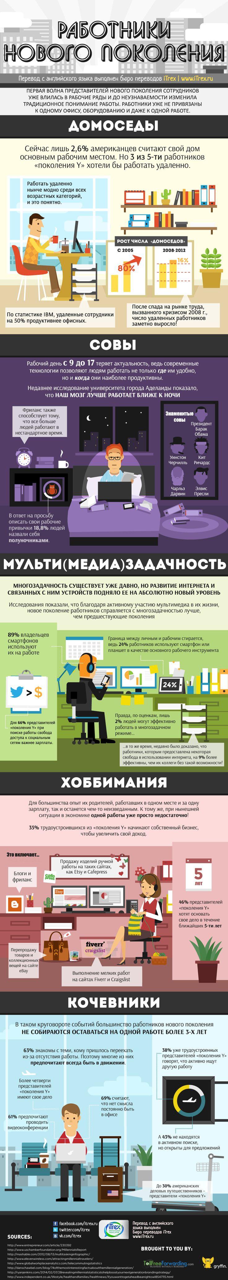 О работниках «поколения Y». Кто они такие и почему они такие в новом переводе инфографики. http://itrex.ru/news/rabotniki_novogo_pokoleniya