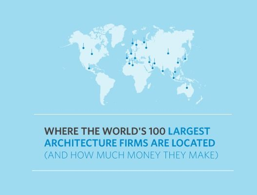 The 100 Largest Architecture Firms In the World / @archdaily | #arquitectonico