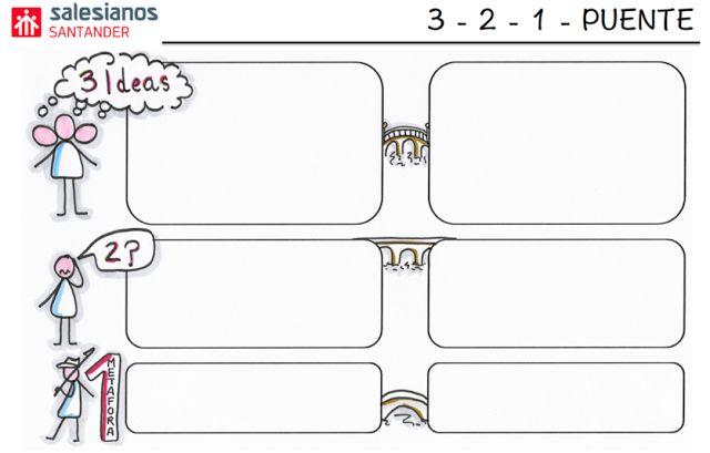 Rutinas de pensamiento de @lauramosblanco en clave #dibujamelas http://dibujamelas.blogspot.com.es/2016/04/rutinas-de-pensamiento-de-visual.html