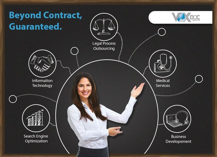Looking for a partner to outsource your works?   Look no further, for we at VoxDoc BPO Pvt Ltd is a specialist in Medical, legal, website design and development, software development, Search engine optimization, creative content creation, graphic design and other area. ‪ #‎VoxDoc‬ ‪#‎associate‬ ‪#‎uaeexchange‬ ‪#‎IT‬ #webDevelopment #webDesigen #MobileApp #DigitalMarketing ‪#‎Legal‬ ‪ #LPO #‎Medical‬ ‪#MedicalCoding #MedicalBilling #Business #BusinessDevelopment #BPO #‎outsourcing‬