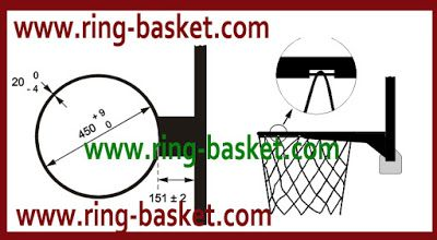 Jual Ring Basket , Tiang Basket Portabel  dan Papan Pantul Basket: Ring Basket