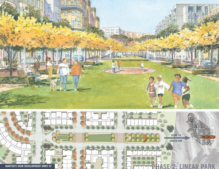 Hunters view public housing neighborhood redevelopment san for San francisco landscape architecture