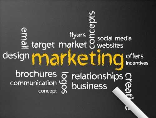 Small Business Marketing - Marketing Agency