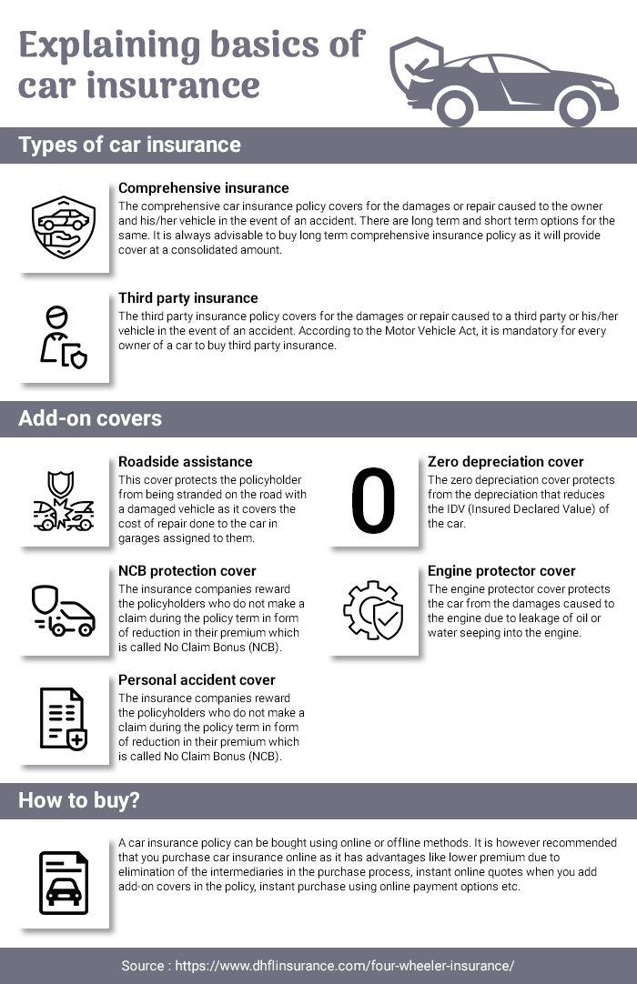 Car Insurance Comparison Auto Insurance Quotes Insurance Com