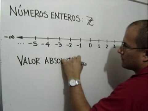 Números Enteros y Valor Absoluto: Julio Rios hace una presentación del conjunto de los Números Enteros y explica el concepto de Valor Absoluto de un número