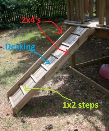 ramp instead of steps?  approx. $15 for this ramp with hinges to make the fort inaccessible when you want.