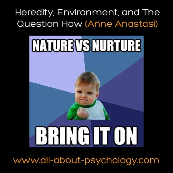 relationship between heredity and environment