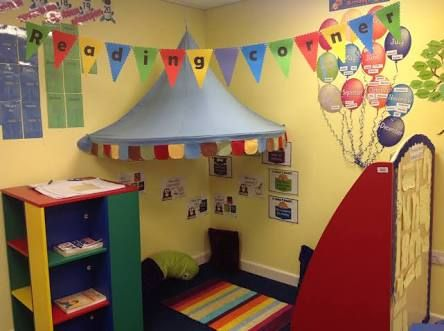 Image result for reading corners