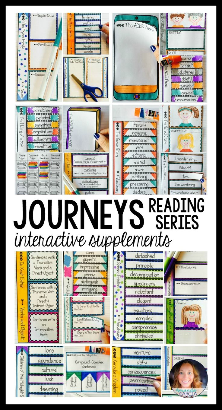Are you looking for enriching, rigorous interactive supplements to add some pizzazz to your Journeys Reading Series? These fun printables are aligned to the Common Core and match the fourth grade, fifth grade, and sixth grade Journeys Curriculum lesson by lesson. Students love them!