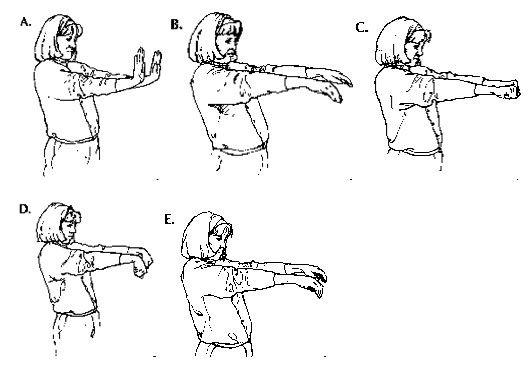 Ulnar Nerve Exercises | Ulnar Nerve Entrapment