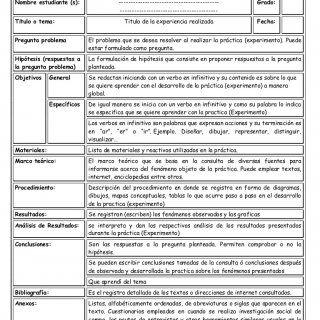 CIENCIAS NATURALES Y EDUCACIÓN AMBIENTAL DESCRIPCION DE LA ELABORACION DE INFORMES CIENTIFICOS Lic. Nancy Pulido Arcos Nombre estudiante (s): --------------. http://slidehot.com/resources/informe-laboratorio-2013.52347/